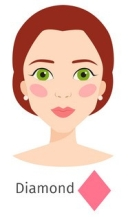 different-woman-face-types-shapes-female-head-vector-116713335.jpg