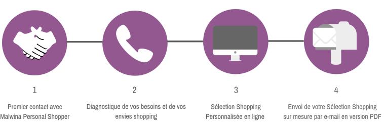 Rencontre-avec-Malwina-Personal-Shopper-5-1.png