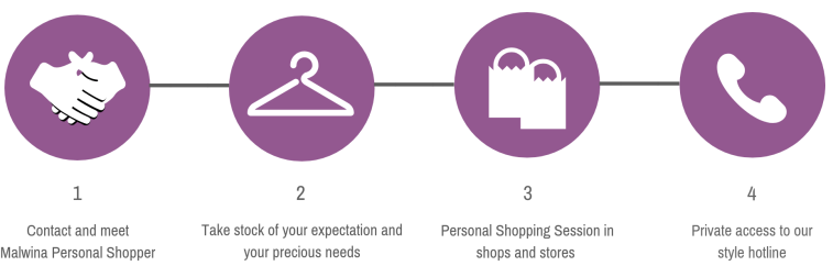 Rencontre avec Malwina Personal Shopper (1)