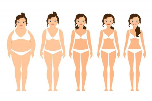 reprendre-confiance-en-soi-après-perte-de-poids