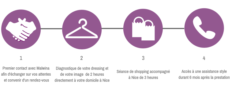 Rencontre avec Malwina Personal Shopper (13)